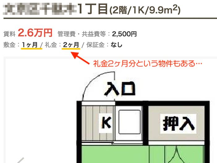 都心の一等地に【家賃3万円】で暮らしたい!その契約初期費用の総額は…